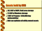 assets held by hub