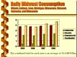 daily midwest consumption illinois indiana iowa michigan minnesota missouri nebraska and wisconsin
