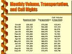 monthly volume transportation and call rights