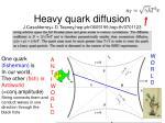 heavy quark diffusion j casalderrey d teaney hep ph 0605199 hep th 0701123