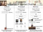 foundation comparison of christian churches