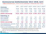 k lla ren 2012 2013 statistikcentralen uppskattningarna f r ren 2014 2018 enligt fm 2 9 2014