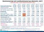 kommunernas och samkommunernas ekonomi md uppskattningar enligt h llbarhetsber kningen