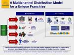 a multichannel distribution model for a unique franchise