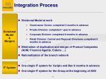 integration process