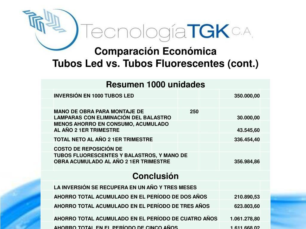 "verdadero TGKC Su PPT A"" soporte Tecnología 0nwPkO"