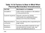 table 14 1b factors to bear in mind when planning merchandise innovativeness