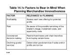 table 14 1c factors to bear in mind when planning merchandise innovativeness