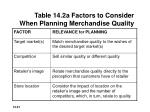 table 14 2a factors to consider when planning merchandise quality