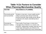 table 14 2c factors to consider when planning merchandise quality