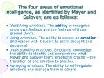 the four areas of emotional intelligence as identified by mayer and salovey are as follows
