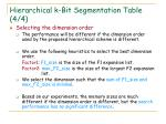 hierarchical k bit segmentation table 4 4