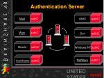 authentication server2