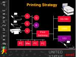 printing strategy1