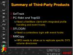 summary of third party products