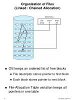 organization of files linked chained allocation