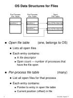 os data structures for files