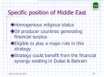 specific position of middle east