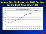 natural gas net imports in 2002 declined for the first time since 1986