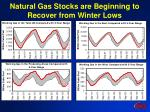 natural gas stocks are beginning to recover from winter lows