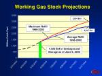 working gas stock projections