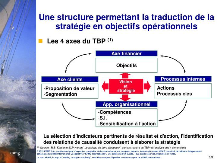 Une structure permettant la traduction de la stratégie en objectifs opérationnels