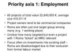 priority axis 1 employment