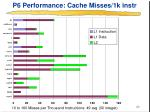 p6 performance cache misses 1k instr