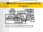 quels liens avec le management de 1 re stg