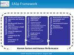 easp framework