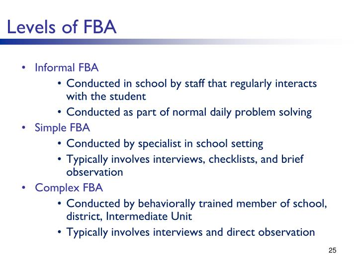 Levels of FBA