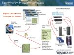 earthwhere provisioning process