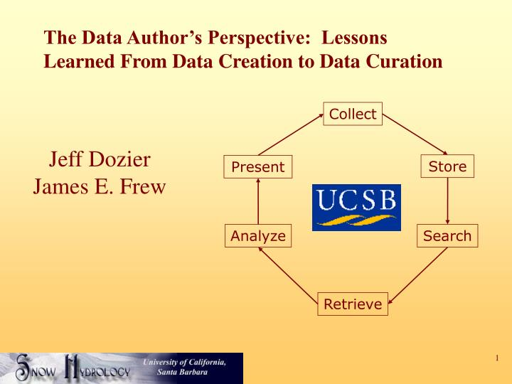 the data author s perspective lessons learned from data creation to data curation n.