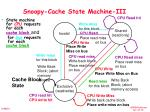 snoopy cache state machine iii