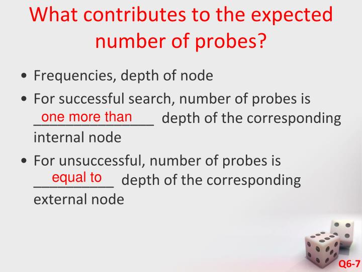 What contributes to the expected number of probes?
