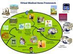 virtual medical home framework
