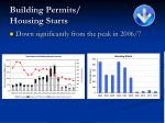 building permits housing starts