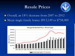 resale prices