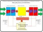 proses pemasukan dan pengeluaran barang di kawasan berikat per 2 bc 2012 it inventory