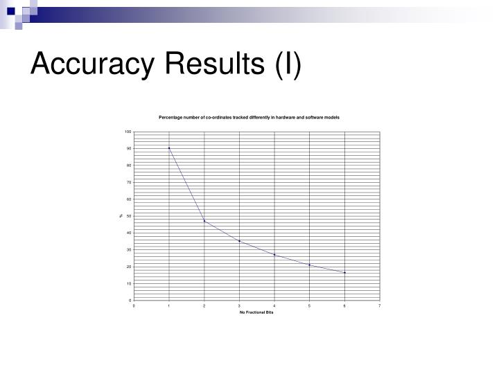 Accuracy Results (I)