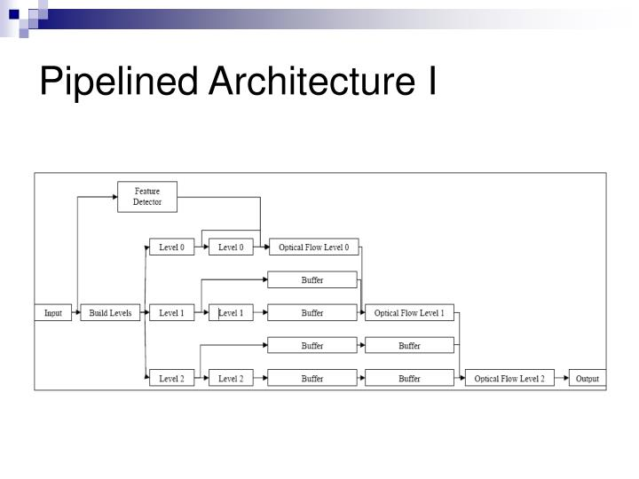 Pipelined Architecture I