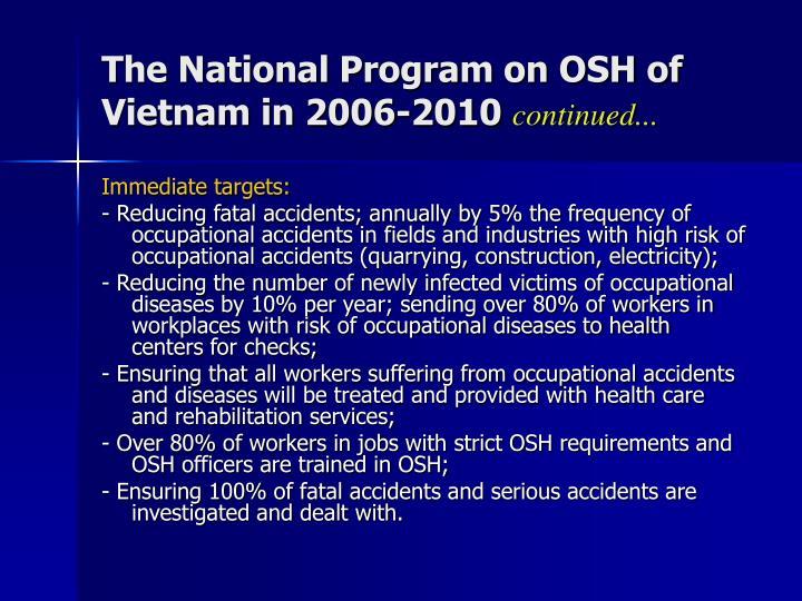 The National Program on OSH of Vietnam in 2006-2010