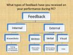 what types of feedback have you received on your performance during pe
