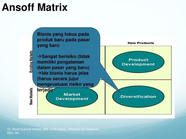 Ansoff Matrix