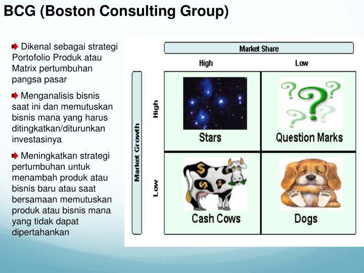 BCG (Boston Consulting Group)