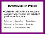 buying decision process2