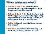 which tables are what