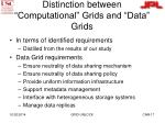 distinction between computational grids and data grids