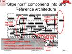 shoe horn components into grid reference architecture