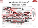 what about this one globus s ram